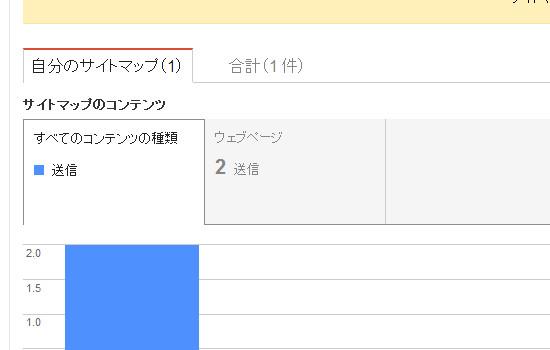 サイトマップ送信4